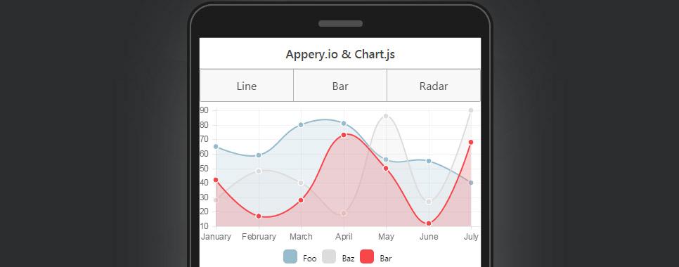 apperyio_angular_charts